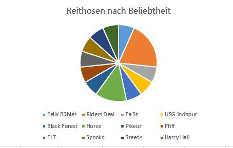 reithosen_reithose-produktion_reithosen-fair-nachhaltig