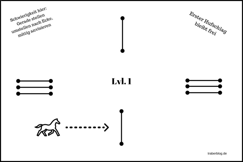 stangenarbeit-balance-pferde_traber-balance-tipps